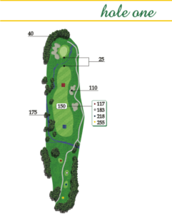 Highland Creek Hole 1 Layout