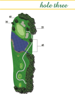 Highland Creek Hole 3 Layout