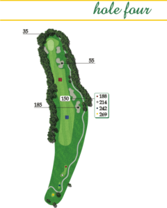 Highland Creek Hole 4 Layout